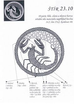 renda de bilros / bobbin lace signos / horoscope Bobbin Lacemaking, Bobbin Lace Patterns, Victorian Lace, Lace Making, Lace Collar, String Art, Signs, Collars, Diy And Crafts