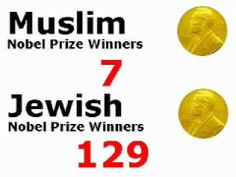 פרסי נובל (יהודים ומוסלמים) Muslims vs. Jews Nobel Prizes - YouTube