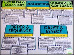 Text Structures Using task cards to sort by text structure!Using task cards to sort by text structure! 6th Grade Ela, 5th Grade Reading, Fourth Grade, Third Grade, Reading Skills, Teaching Reading, Reading Strategies, Guided Reading, Teaching Ideas