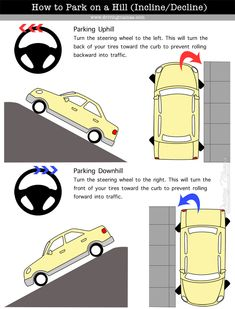 """Do you have a hard time remember which way to turn the tires when parking on a hill? This printable """"How to Park on a Hill"""" tutorial graphic will help. Driving Tips For Beginners, Driving Basics, Driving Test Tips, Driving School, Learning To Drive Tips, Car Learning, Latissimus Training, Drivers Ed, Car Facts"""