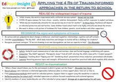 Applying the 4 Rs of Trauma-Informed Approaches in the return to school