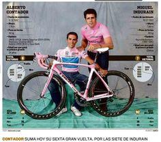 Contador Vs Indurain