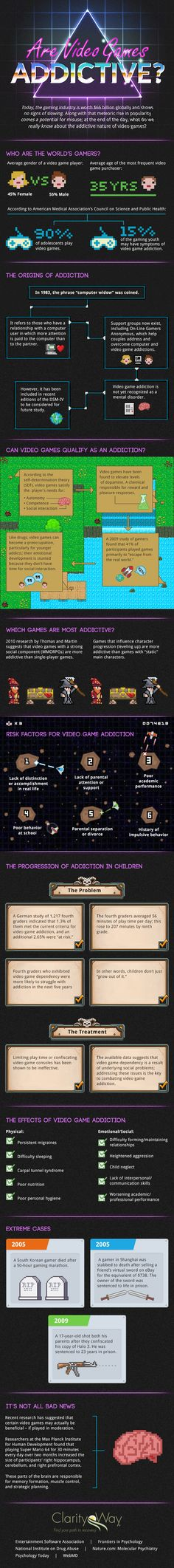 Are Video Games Addictive? #infographic #Games #VideoGames #PcGames