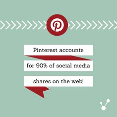 Read more on Viraltag's blog and learn about how to increase blog traffic using Pinterest.
