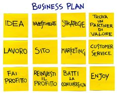 Il business plan in 12 giallini