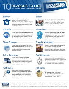 Top 10 Reasons to List With Coldwell Banker Residential Brokerage