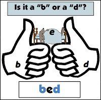 b or d? Poster - Freebie
