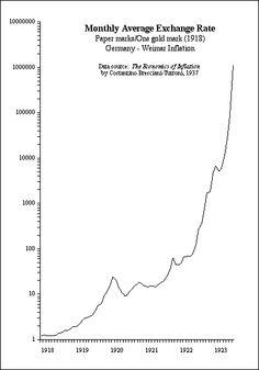 Hiperinflación alemana 1924