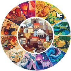 The Twelve Tribes around Jerusalem by Bracha Lavee