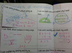 Kid friendly Standards for Math Practice Standards For Mathematical Practice, Mathematical Practices, Math Practices, Core Standards, Mathematics, Interactive Student Notebooks, Math Notebooks, Fun Math, Math Activities