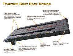 Multi-hull boat lift's schematic diagram