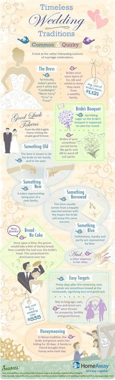 10 Wedding Planning Infographics You Probably Didn't Know You Needed - MODwedding