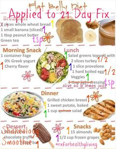Flat Belly Diet Adapted for the 21 Day Fix with color counts for the entire day. #21dayfix #mealplan #rxforhealthyliving