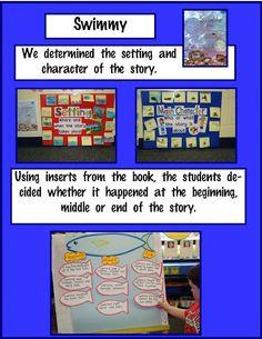 Golden Gang Kindergarten: Swimmy math and literacy activities! Swimmy Leo Lionni, School Fun, Summer School, School Ideas, School Stuff, Teaching Reading, Teaching Ideas, Guided Reading, Learning Stories