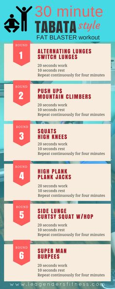 30 MINUTE TABATA-STYLE FAT BLASTER WORKOUT (GREAT FOR RUNNERS) — Lea Genders Fitness