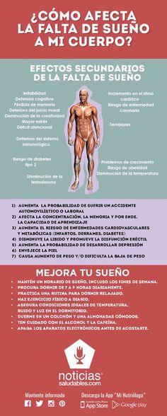 Las consecuencias de no dormir para el cuerpo humano