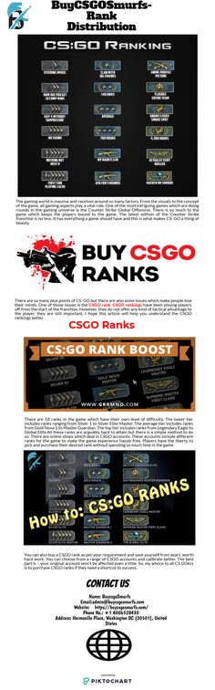 11 Best CSGO Ranked Accounts images in 2018 | Accounting