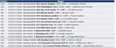 Si quieres saber cómo nos fue el 5/12 con Zcode mira estas apuestas, realizadas con las predicciones del sistema. Ingresa y comienza a ganar www.newsystem.me/... #Pronosticosdeportivos #prediccionesdeportivas #deportes #apuestas #loteria #Sportbooks #gambling #College #NHL #Soccer #NFL #Europe #Futbol #NAACF #NBA #apuestas #futbol #tipster #tips #free #Sports #deportivas #tenis #picks #betting #pronosticos #dinero #ganar #bets #football #baloncesto #apuestasdeportivas #NFL #college #horses