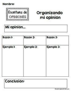 topics for write essay visual