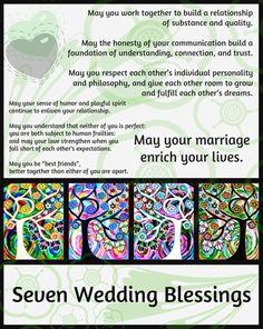 Jewish Seven Wedding Blessings Tree Of by SandraSilberzweigArt, $16.00