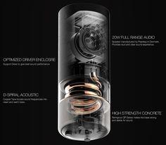 Pavilion Speaker by Hult Design on Behance