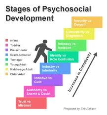 erik erikson's stages of development chart - Theorists
