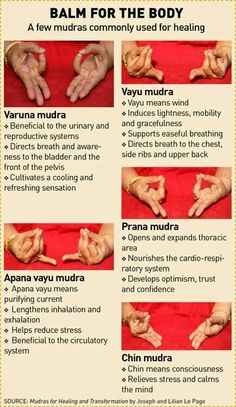 Mudras are the acupuncture from Buddhists and Yoguis. You press certain points of your hand with your fingertips in different positions. It is what people do with their hands while they meditate, b… Kundalini Yoga Poses, Kundalini Meditation, Restorative Yoga Poses, Yoga Nidra, Meditation Benefits, Yoga Benefits, Yoga Sequences, Mindfulness Meditation, Yoga Mantras
