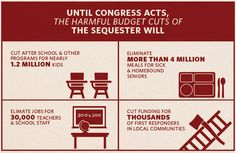 Learn About the Sequester and why I lost my f- ing job