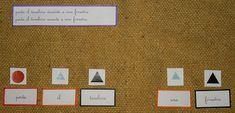 Scatola grammaticale IV: spostamenti – Psicogrammatica Montessori – Lapappadolce Montessori, Language Arts, Language