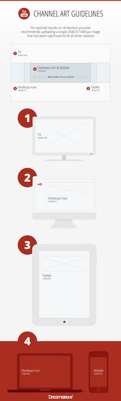 #Youtube Channel View Changes [INFOGRAPHIC] Marketing Topics, Marketing Software, Social Media Marketing, Digital Marketing, Internet Marketing, Sentiment Analysis, Youtube Hacks, Youtube Channel Art, Pinterest For Business