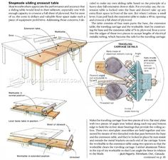 DIY Sliding Table - Table Saw Tips, Jigs and Fixtures | WoodArchivist.com