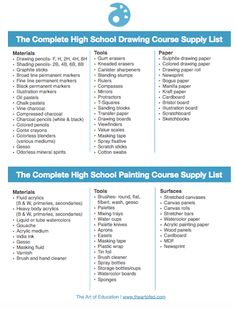 A Complete List of Supplies for Your New Art Room - HS Drawing and Painting… High School Drawing, High School Art, Middle School Art, Drawing Lessons, Art Lessons, School Art Supplies, Craft Supplies, Art Classroom Management, Art Education Lessons