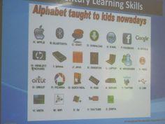 Alphabet taught to kids nowadays