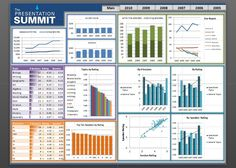 excel dashboard templates - Google Search