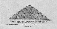 The Nephilim Chronicles: Fallen Angels in the Ohio Valley: Newark Ohio's 50 Foot Stone Burial Mound