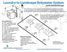 Laundry-to-Garden: How to Irrigate with Graywater - Modern Farmer