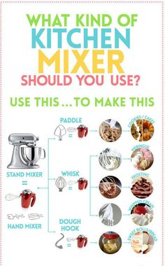The right tool can finally give you that perfect peak on your meringue. You'll never use a whisk when you're better off with a paddle if you've got this chart on hand.