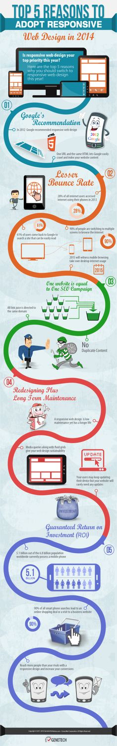 Top 5 reasons to adopt responsive web design #infografia #infographic #design