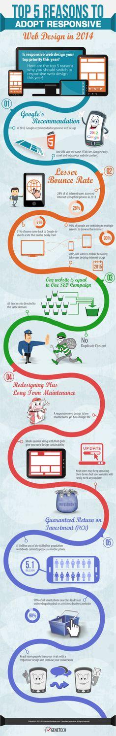 Top 5 reasons to adopt responsive web design #infografia #infographic #design