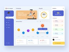 Activity Tracker Dashboard For Runners by Afterglow on Dribbble