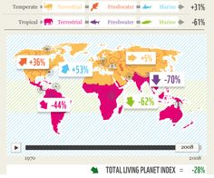 Global Planet Index