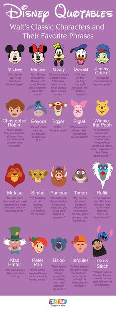 Quotes from your favorite Disney characters all on one infographic. More
