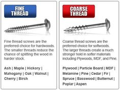 Tuesday Tool Tip: Find the right screw. | Kreg Pocket Hole Screws are available in coarse-thread and fine-thread. Which you should choose depends on the type of wood you are using. Pictured above is a quick guide. Learn more about selecting the correct screw here: http://www.kregtool.com/PocketHole-Screws-and-Plugs-Prodlist.html