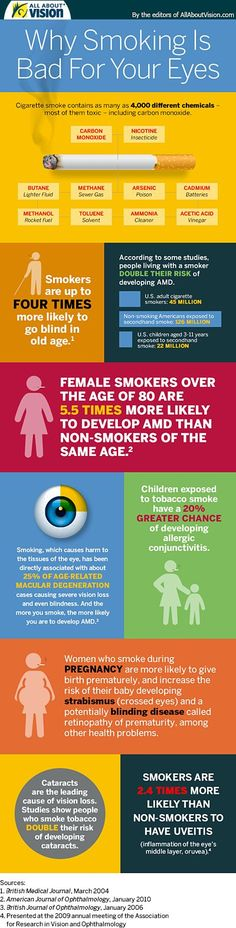 why smoking is bad for your eye #infographic