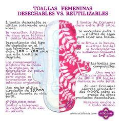 5 razones por las que las toallas femeninas desechables no son la opción más higiénica | Ecolunas Period Pads, Sanitary Napkin, Menstrual Pads, Feminine Hygiene, Cloth Pads, Save The Bees, Feminism, Sewing Projects, Etsy Seller