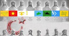 Türk Devletleri'nin Kuruluş ve Yıkılış Tarihleri BÜYÜK TÜRK DEVLETLERİ Büyük Hun İmparatorluğu/M.Ö. 4. asır - M.S. 48 Avrupa (Batı) Hun İmparatorluğu/374-496 Ak Hun (Eftalit) İmparatorluğu/4. asır sonları - 577 Birinci Göktrük İmpararorluğu/552-582 Doğu Göktürk İmparatorluğu/582-630 Batı Göktürk… TURKCETARİH.COM|EKLEYEN: TÜRKÇE TARİH