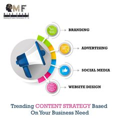 Providing the right content strategy for the respective platforms is the key to Targeting the right customer Creative Communications, Marketing Techniques, Morning Motivation, Advertising Agency, Content Marketing, Mumbai, Platforms, Design Trends, Branding