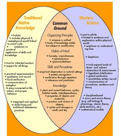 Sharing Our pathways ...Alaska Native Knowledge Network