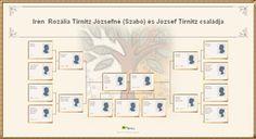 PDF megtekintése Family Tree Builder, My Heritage, Diagram, Pdf, Chart