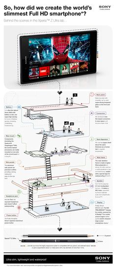 Xperia-Z-Ultra-Infographic.jpg (2012×4654)